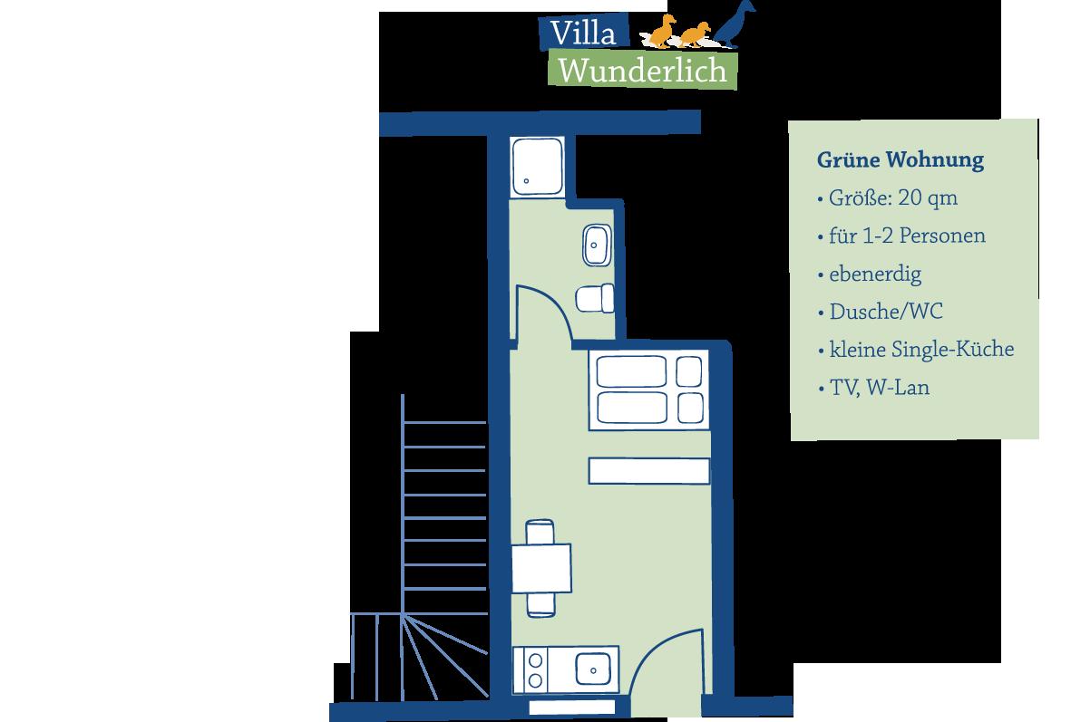 Grüner Grundriss